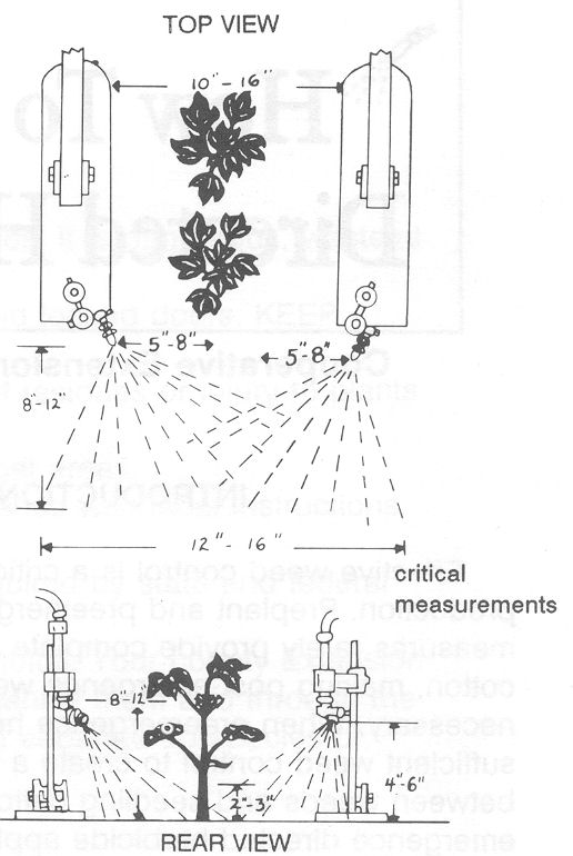 Aim spray patterns to the base of the stems to reduce the potential for excessive coverage and cotton injury
