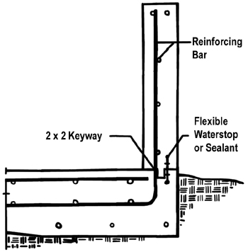 Wall        to Floor Connection with Waterstop