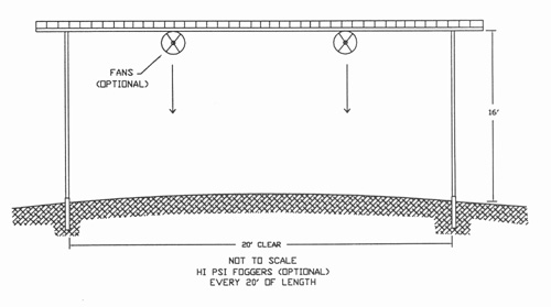 Figure 1. Typical Shade Structure