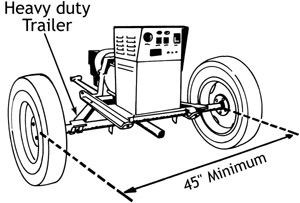 The trailer for an alternator mounting must be heavy-duty with wheels far enough
