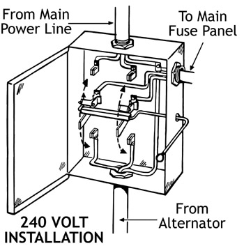 Figure 6. A typical manual transfer switch.