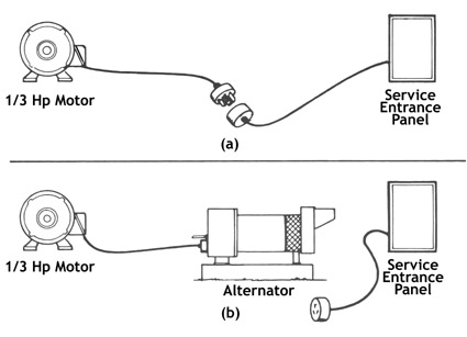 Figure 7. (a) Normally connected circuit; (b) emergency connected