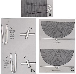 diagram showing proper staple techniques