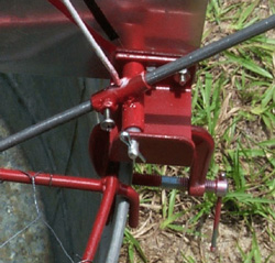 Figure 3. Swivel/mounting 