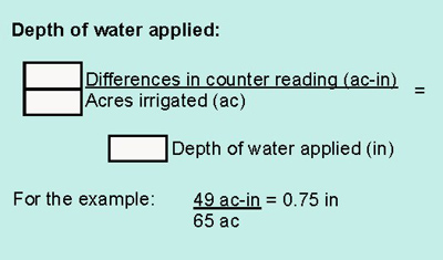 equation to calculate depth of water applied: Differences in counter reading divided by acres irrigated. Example: 49/65 = 0.75 inches