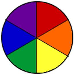 Figure 1. Color wheel.