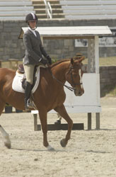 Figure 16: Correct position