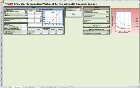 "Figure 1. The ""Dashboard? Worksheet: Tool Overview"