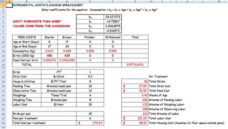 Figure 7. Cost_Estimation Worksheet