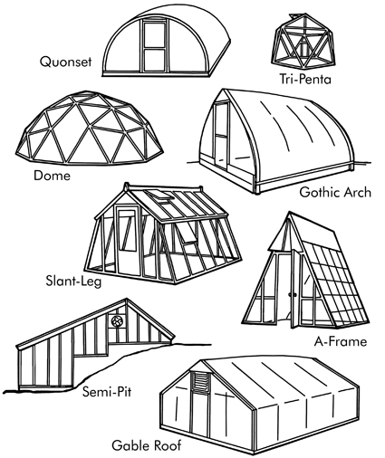 Examples of freestanding greenhouses.