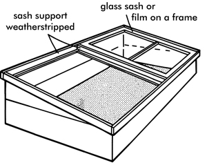 Figure 4. A coldframe is an inexpensive miniature greenhouse