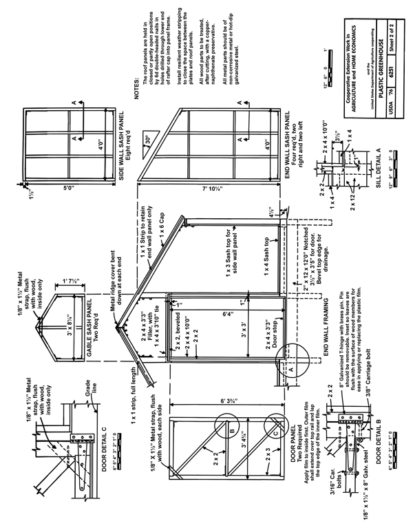 Hobby Greenhouses | UGA Cooperative Extension on