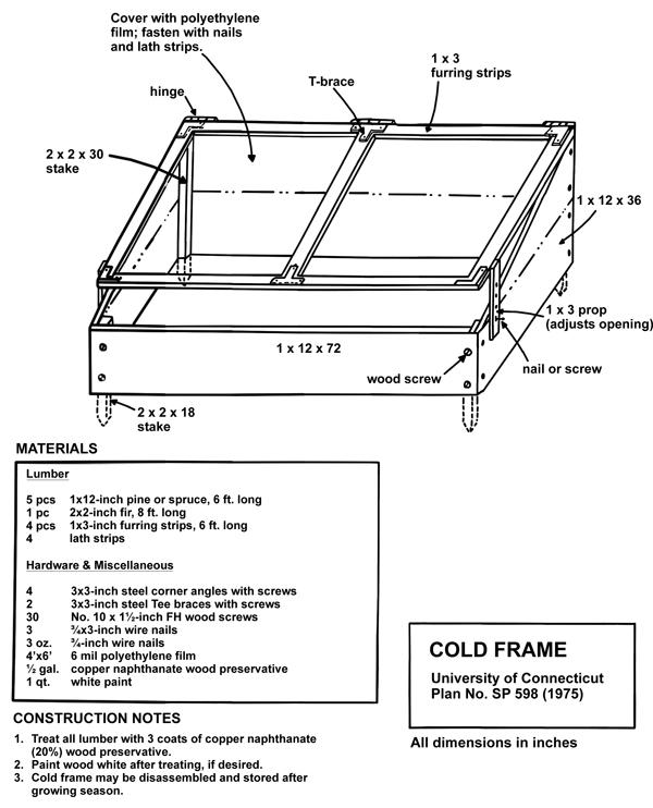 ct sp598 cold frame