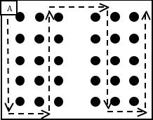 Rigid block diagram