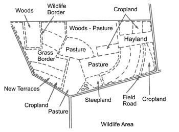Figure 2. Land capability layout.