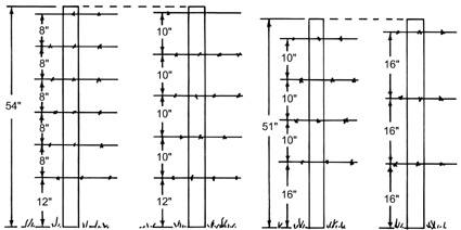 Figure 4. Common spacings of wire in barbed wire fences.