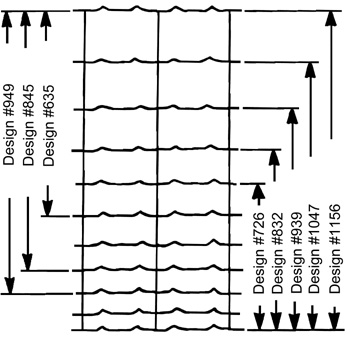 Figure 6. Some common woven wire designs. Standard design numbers describe the wire: 949-12-11, for instance, means the fence has 9 horizontal wires and is 49 inches high; has 12-inch spacing of stay (vertical) wires and 11-gauge stay and intermediate wires. (Top and bottom wires are usually two sizes larger.)