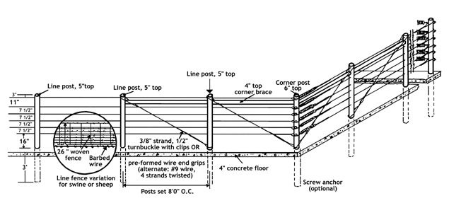Figure 7. Cable fence — one type of installation.