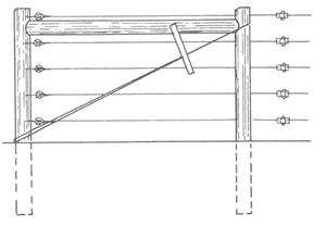 Figure 9. Typical high-tensile fence brace and wire tensioner location.