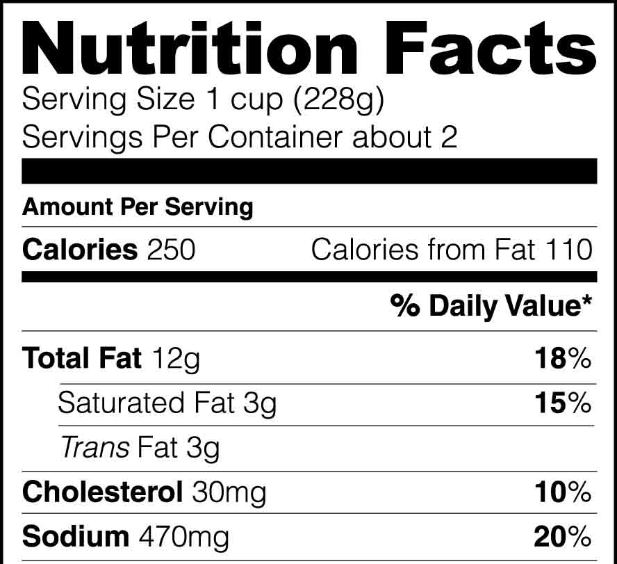 The Nutrition Facts rectangular label turns 20 years old in 2013.