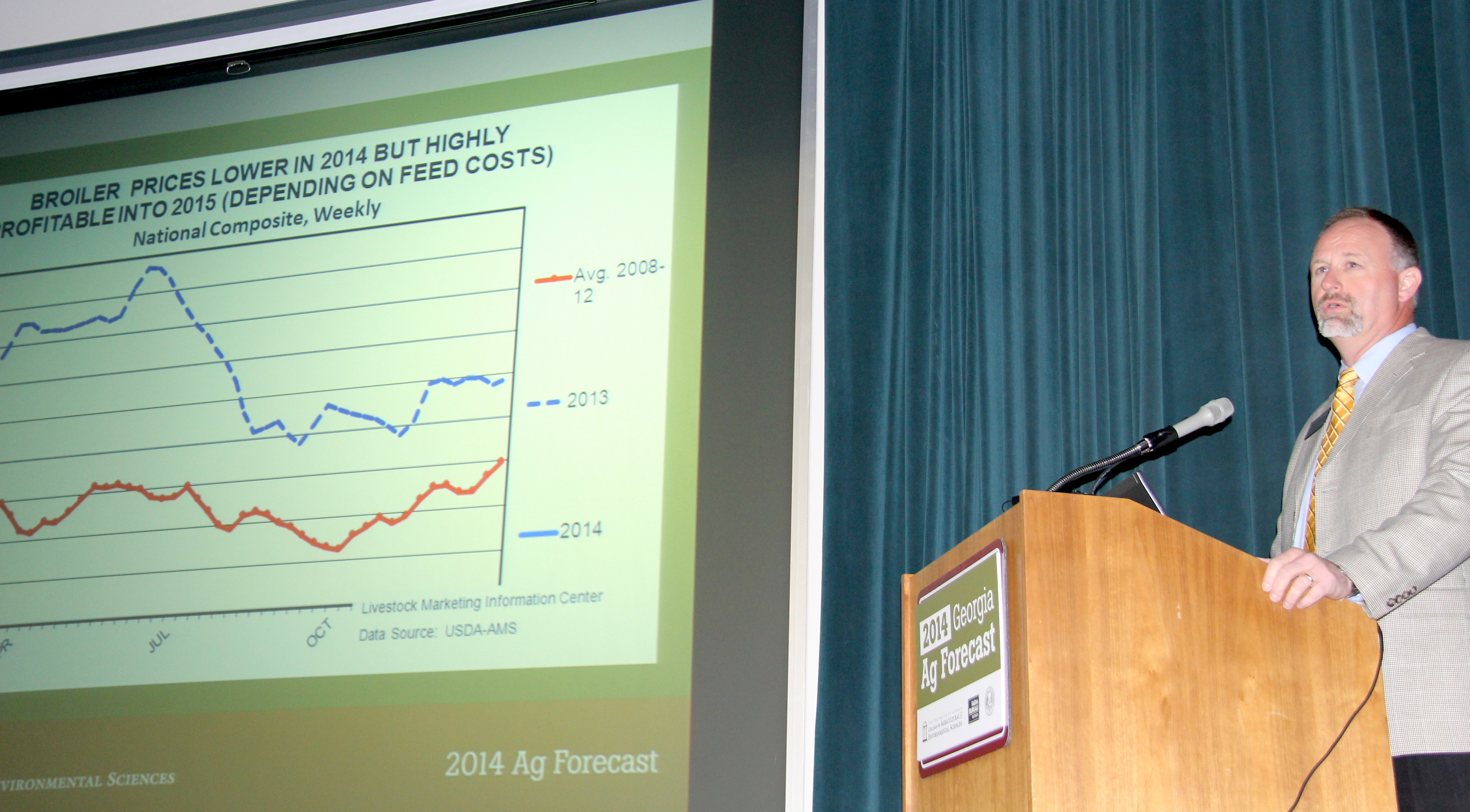University of Georgia Extension livestock economist Curt Lacy presents university ag economists' 2014 predictions for Georgia products during the forecast event held in Macon on Jan. 24.