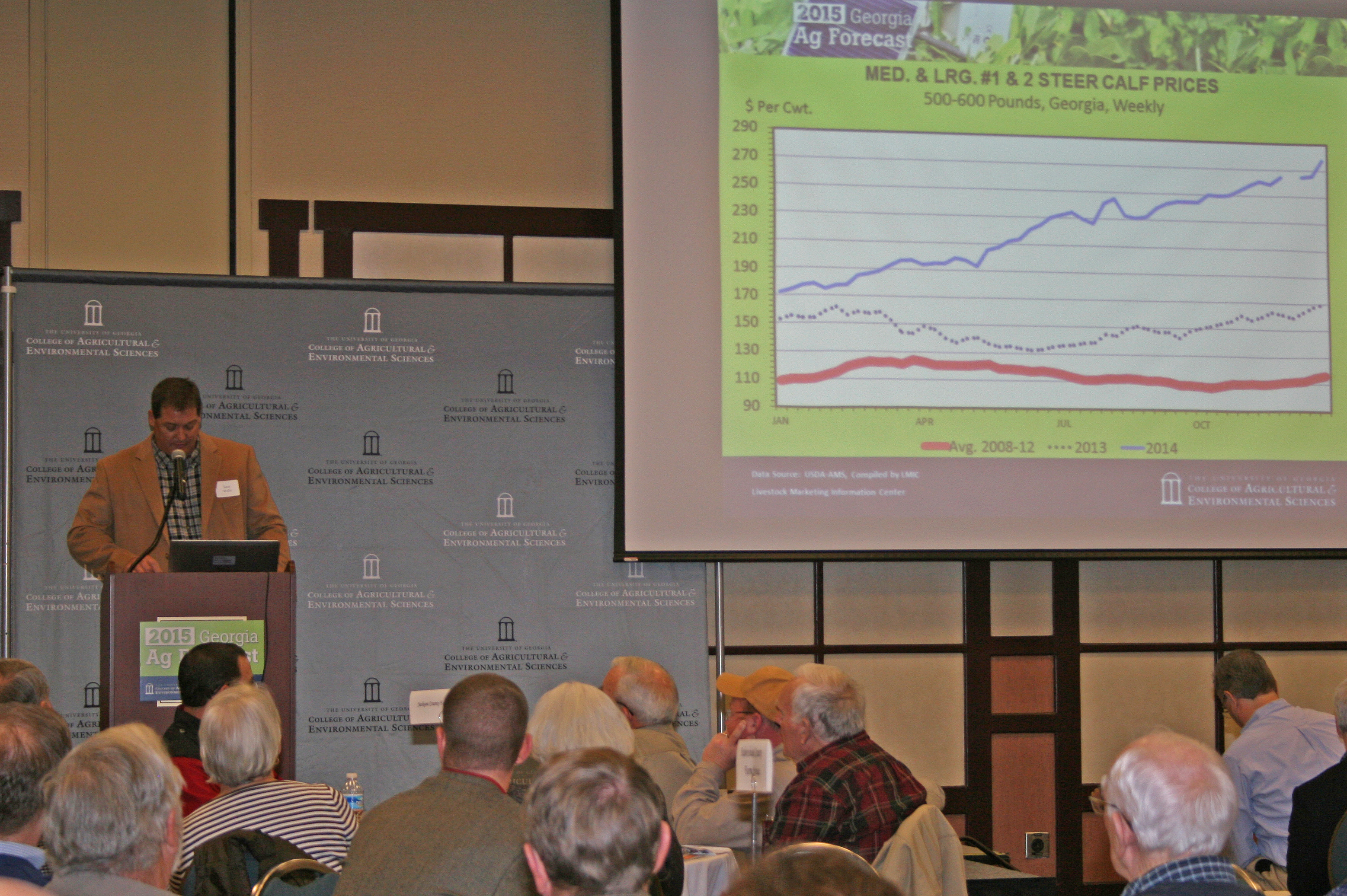 UGA agricultural economist Kent Wolfe, director of the Center for Agribusiness and Economic Development, presents on the future of cattle prices in Georgia at the 2015 Georgia Ag Forecast.