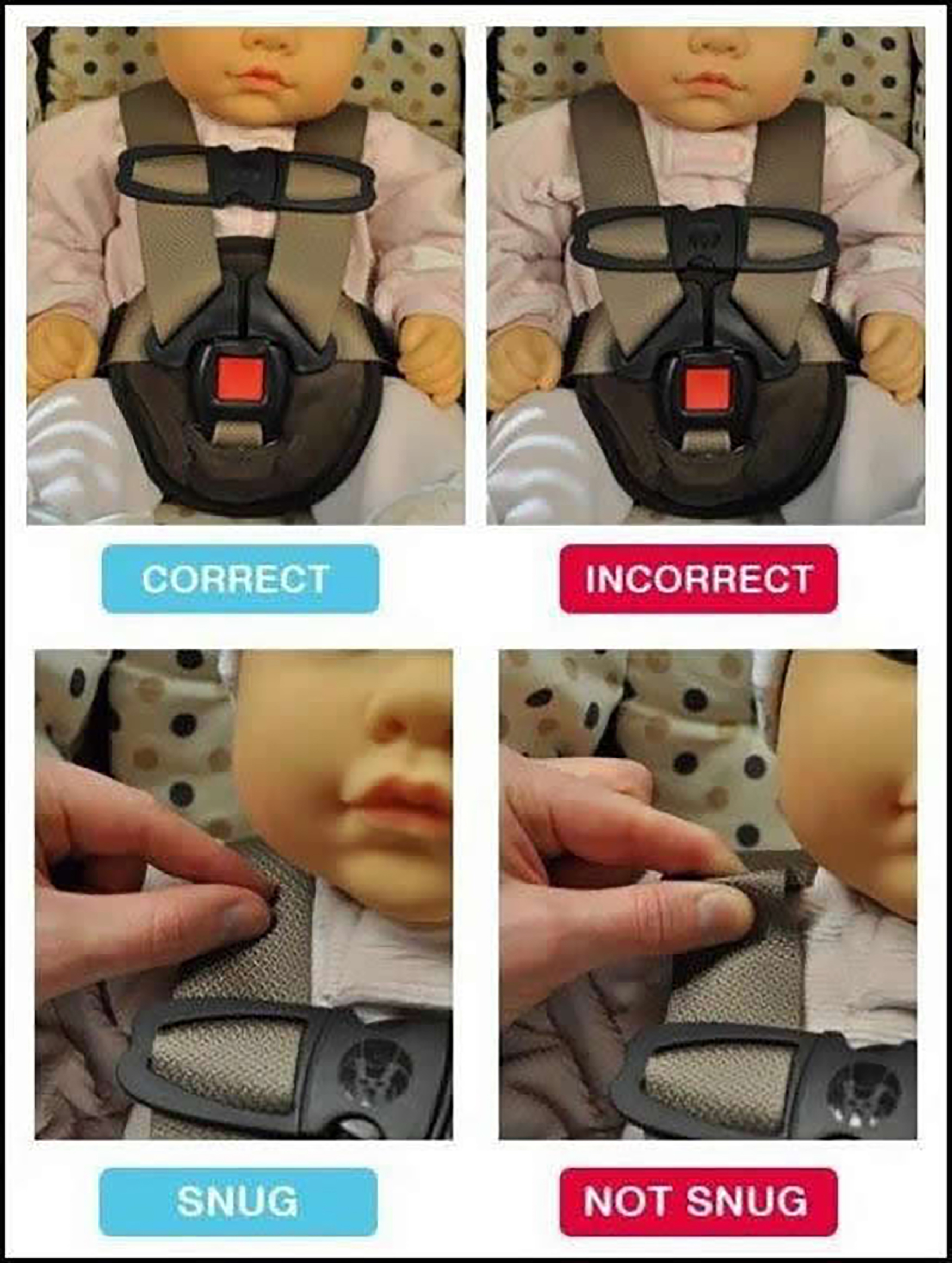 The National Highway Traffic Safety Administration reports that between 80 and 90 percent of car seats are not correctly installed. This image shows the correct and incorrect ways to use a child safety car seat.
