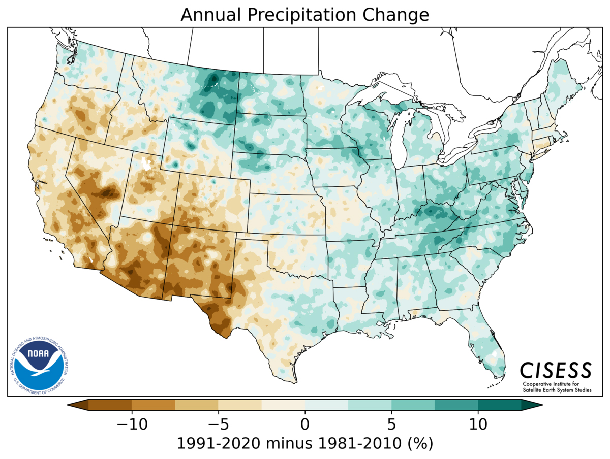 Most of the U.S. was warmer and the eastern two-thirds of the contiguous U.S. was wetter from 1991–2020 than the previous normals period, 1981–2010. The Southwest was considerably drier on an annual basis,while the central-northern U.S. has cooled somewhat.