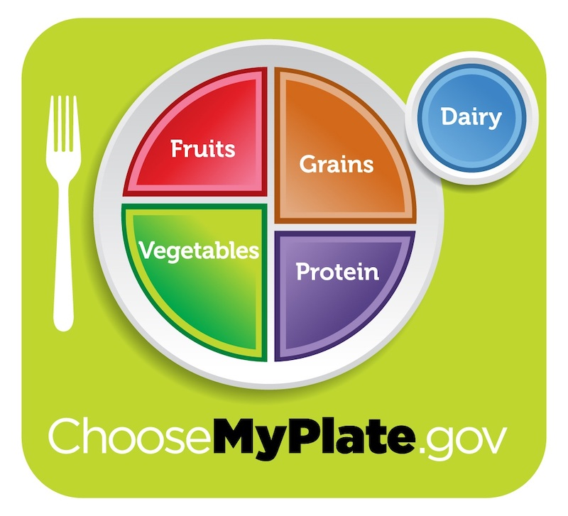 Everything on the MyPlate.gov website, Daily Food Plan, Food Tracker, Food Planner, etc., as well as all MyPyramid materials, such as the MyPyramid for Pregnancy and Breastfeeding, etc.) was developed by a team of nutritionists, dietitians, economists, and policy experts at USDA, based on expert nutrition recommendations for Americans 2 years and older from the Dietary Guidelines for Americans.